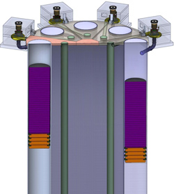Gravity Power Module (GPM) Peak Power Configuration