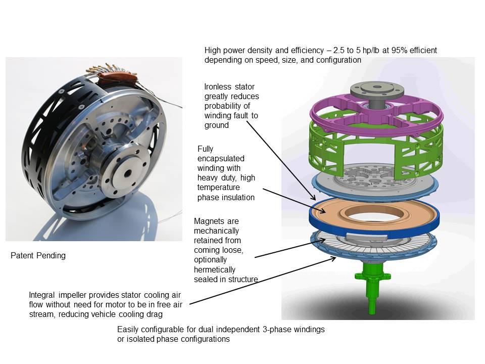 LaunchPoint 8-Inch Halbach Array Motor