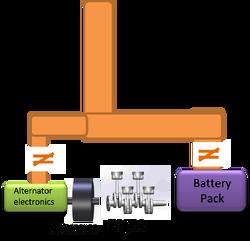 Power Bus Diagram