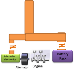 Power Bus Diagram