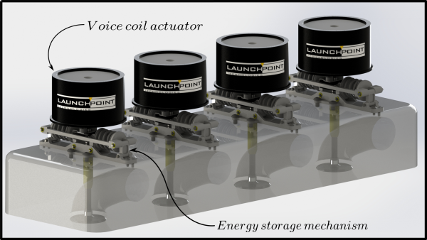 Concept Image for Valve Implementation on 4-Cylinder Head